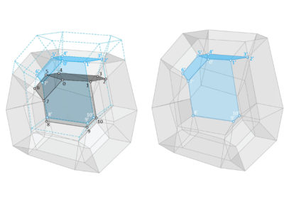 Constrained Manipulation of Polyhedral Systems