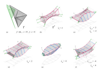 Geometric Degrees of Freedom in Structural Geometry